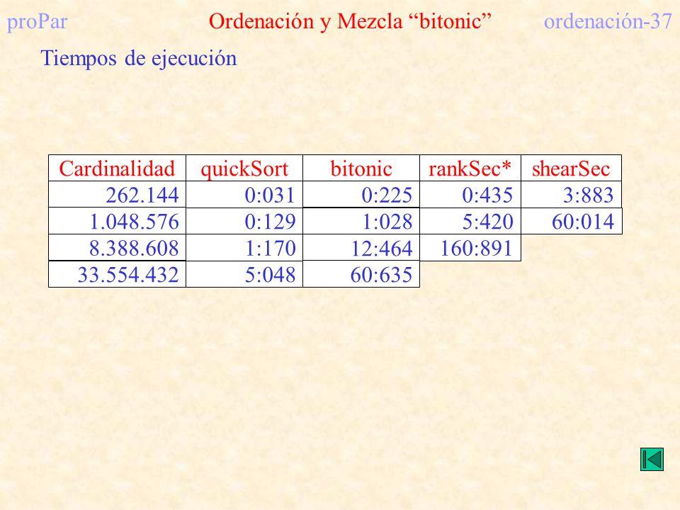 proPar Ordenación y Mezcla bitonic ordenación-37