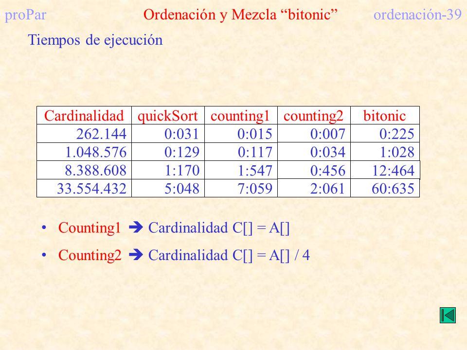 proPar Ordenación y Mezcla bitonic ordenación-39