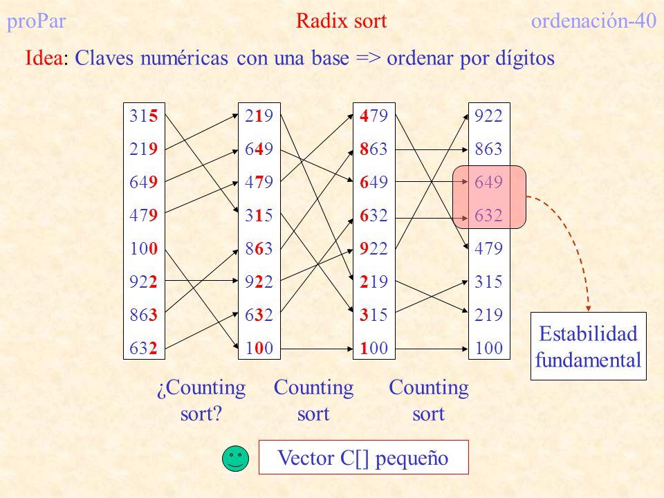 proPar Radix sort ordenación-40