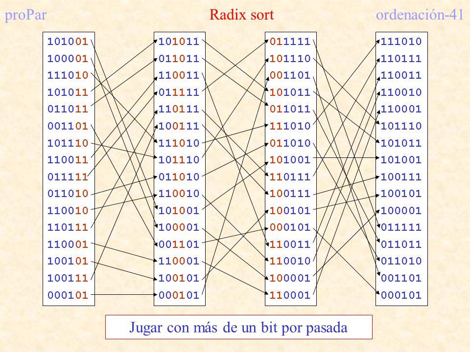 proPar Radix sort ordenación-41