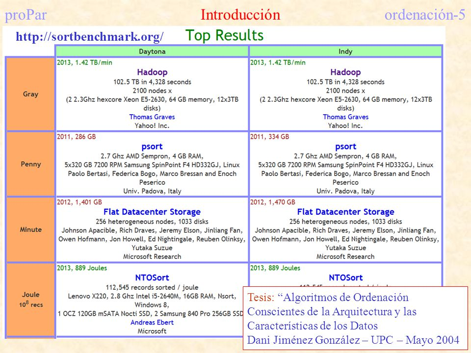 proPar Introducción ordenación-5