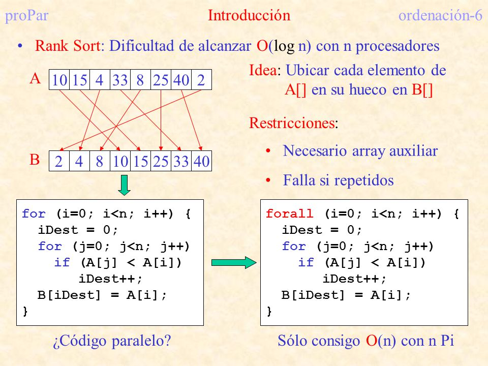 proPar Introducción ordenación-6