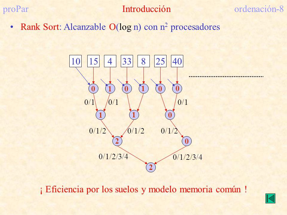 proPar Introducción ordenación-8