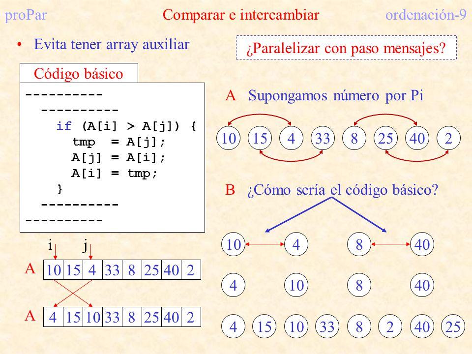 proPar Comparar e intercambiar ordenación-9