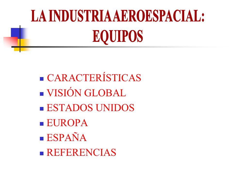 CARACTERÍSTICAS VISIÓN GLOBAL ESTADOS UNIDOS EUROPA ESPAÑA REFERENCIAS