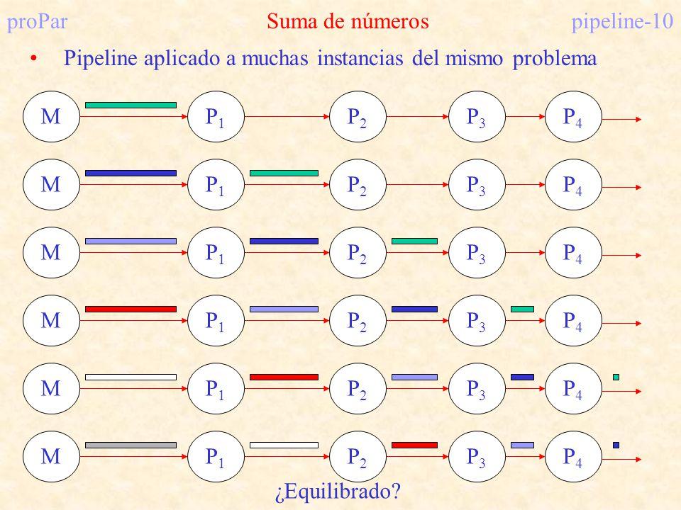 proPar Suma de números pipeline-10
