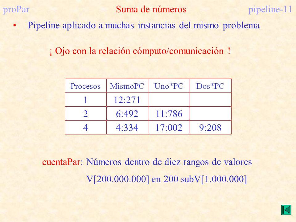 proPar Suma de números pipeline-11