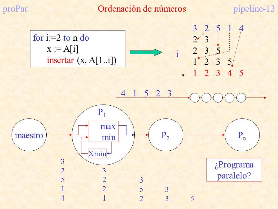 proPar Ordenación de números pipeline-12