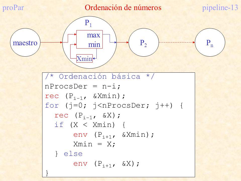 proPar Ordenación de números pipeline-13