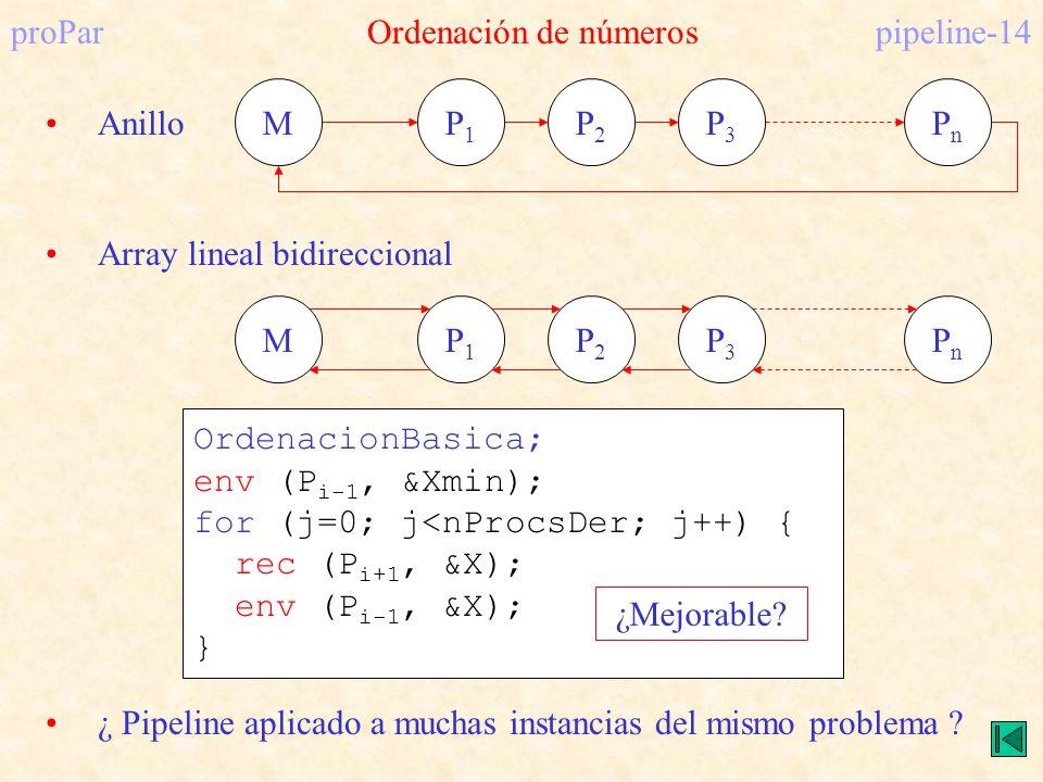 proPar Ordenación de números pipeline-14