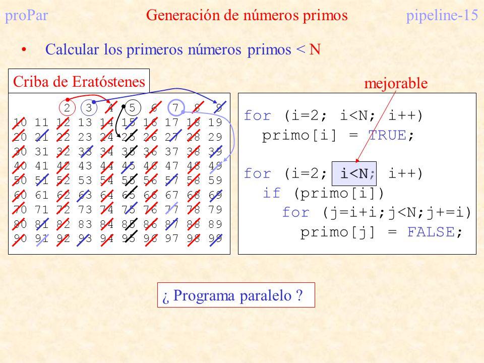 proPar Generación de números primos pipeline-15