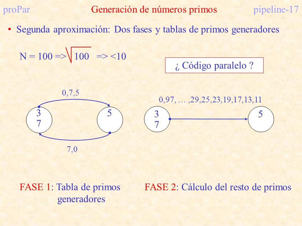 proPar Generación de números primos pipeline-17