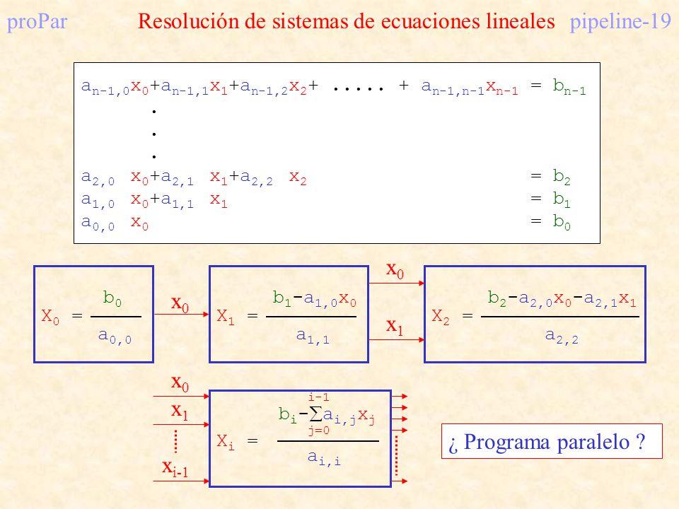 proPar Resolución de sistemas de ecuaciones lineales pipeline-19