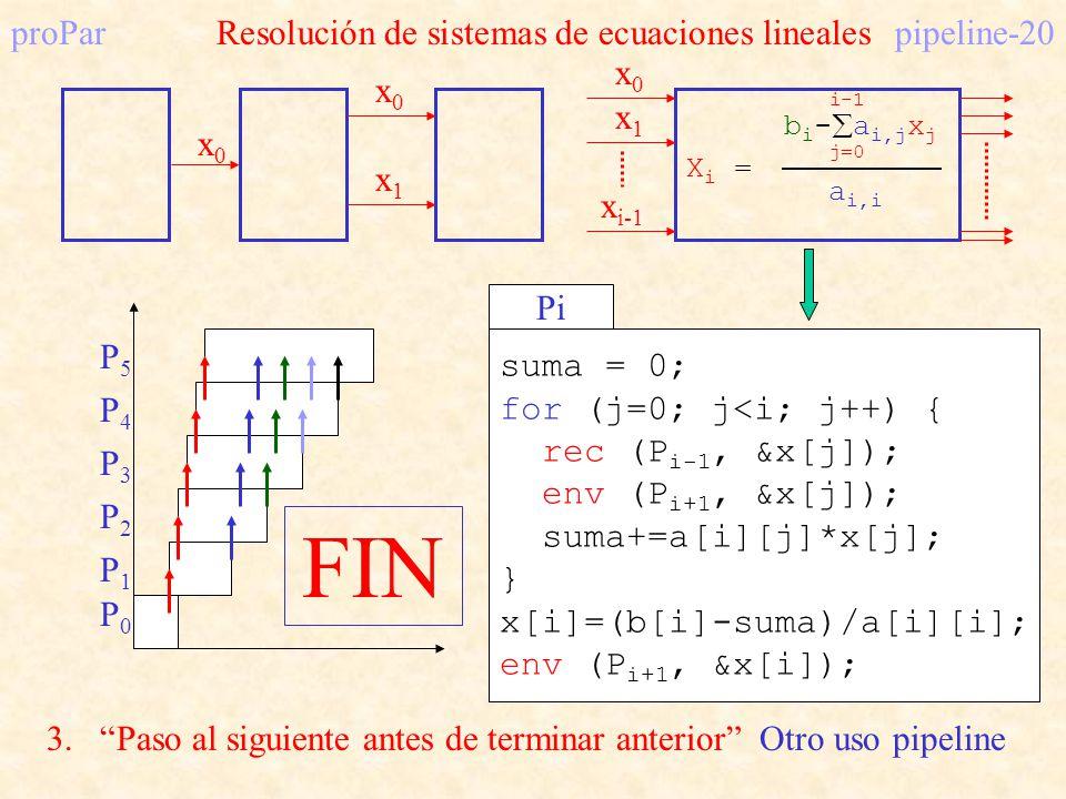 proPar Resolución de sistemas de ecuaciones lineales pipeline-20