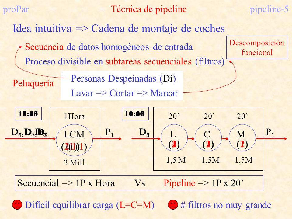 proPar Técnica de pipeline pipeline-5