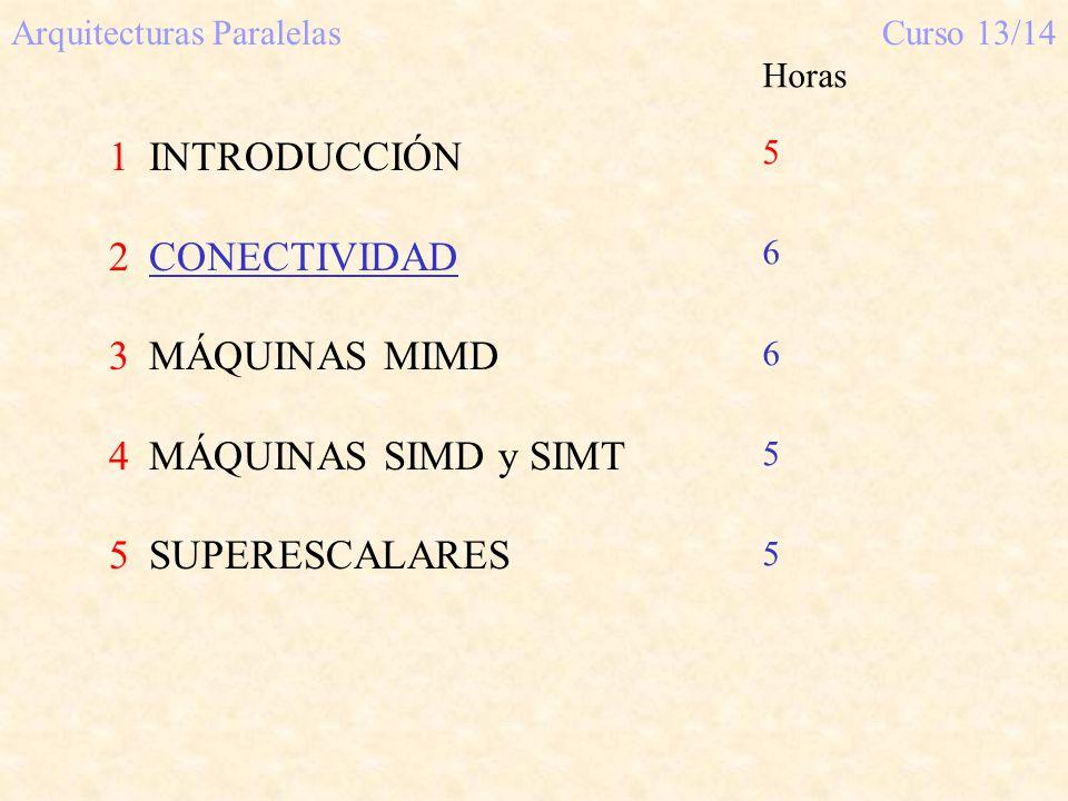 Arquitecturas Paralelas Curso 13/14