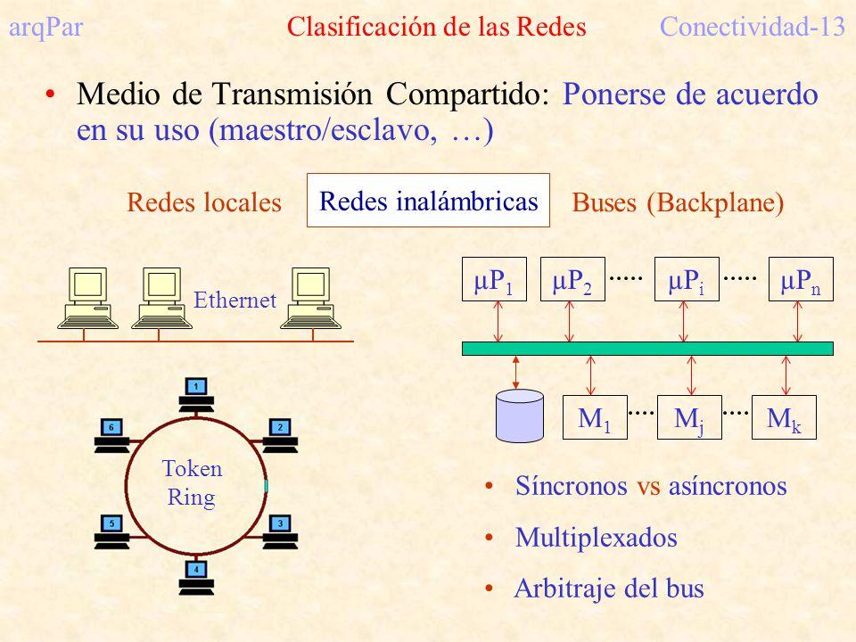 arqPar Clasificación de las Redes Conectividad-13