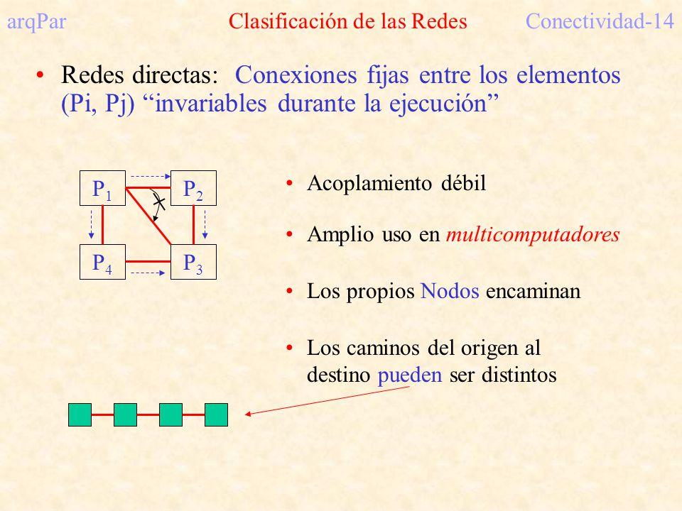 arqPar Clasificación de las Redes Conectividad-14
