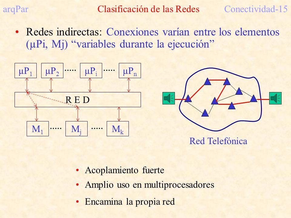arqPar Clasificación de las Redes Conectividad-15