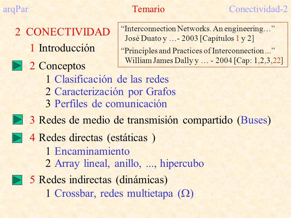 arqPar Temario Conectividad-2