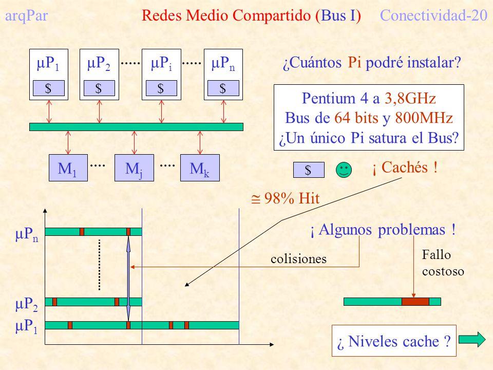 arqPar Redes Medio Compartido (Bus I) Conectividad-20