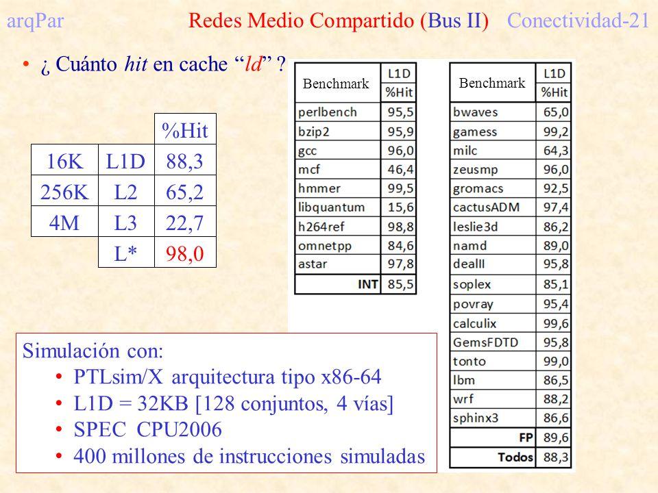 arqPar Redes Medio Compartido (Bus II) Conectividad-21