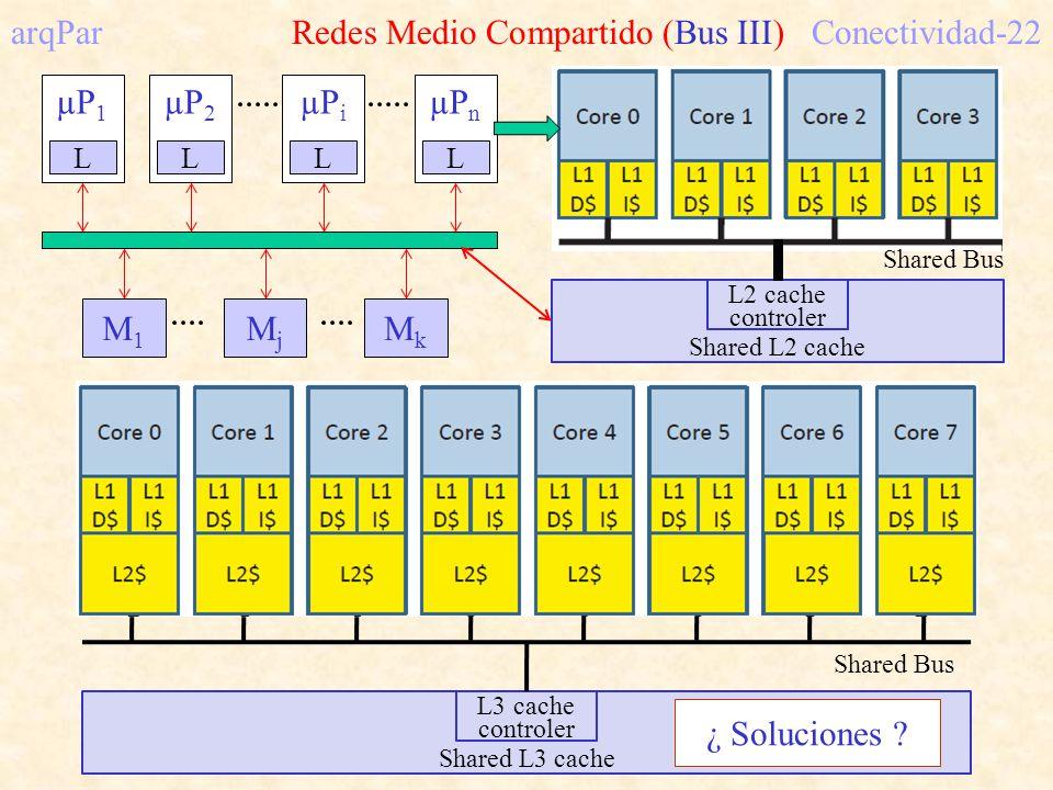 arqPar Redes Medio Compartido (Bus III) Conectividad-22