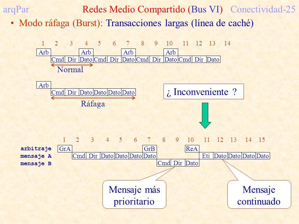 arqPar Redes Medio Compartido (Bus VI) Conectividad-25
