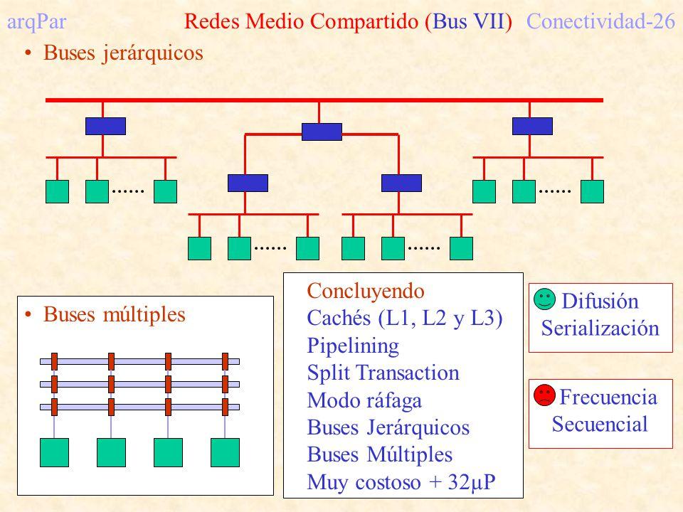 arqPar Redes Medio Compartido (Bus VII) Conectividad-26