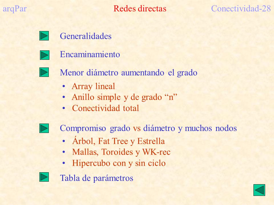 arqPar Redes directas Conectividad-28