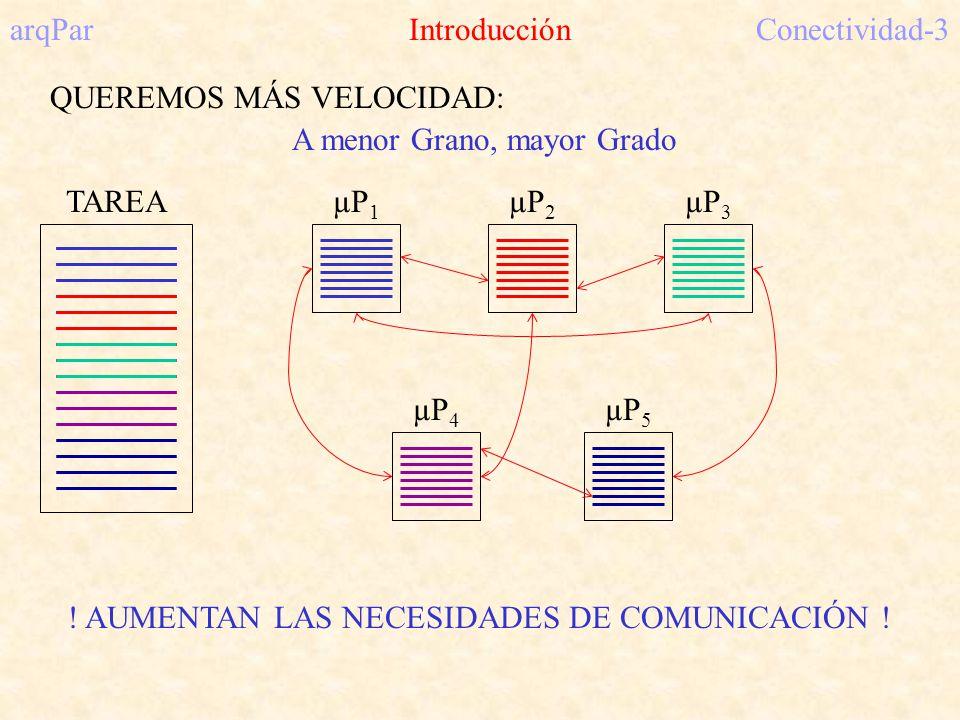 arqPar Introducción Conectividad-3