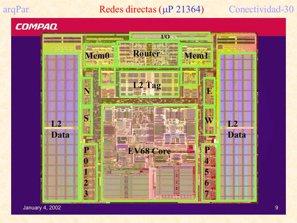 arqPar Redes directas (P 21364) Conectividad-30