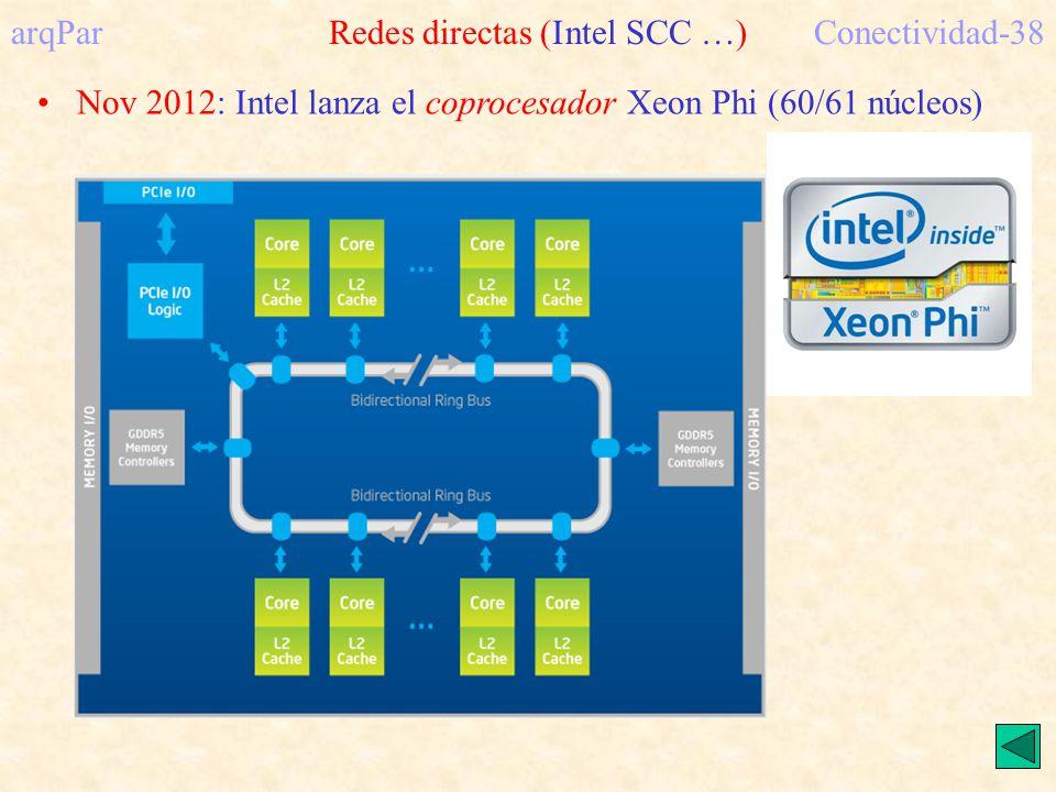 arqPar Redes directas (Intel SCC …) Conectividad-38