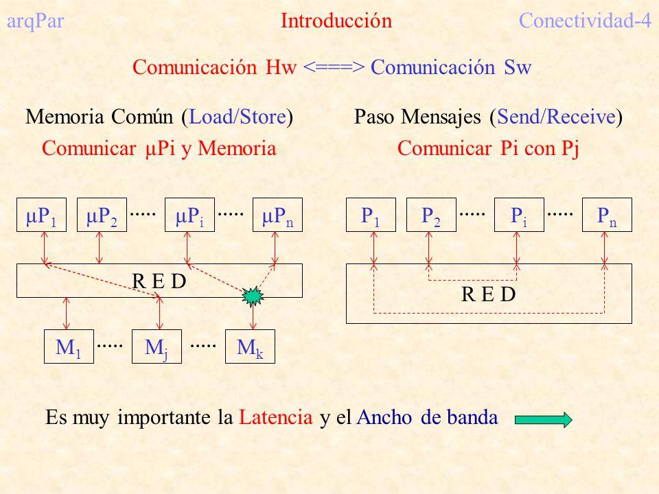 arqPar Introducción Conectividad-4