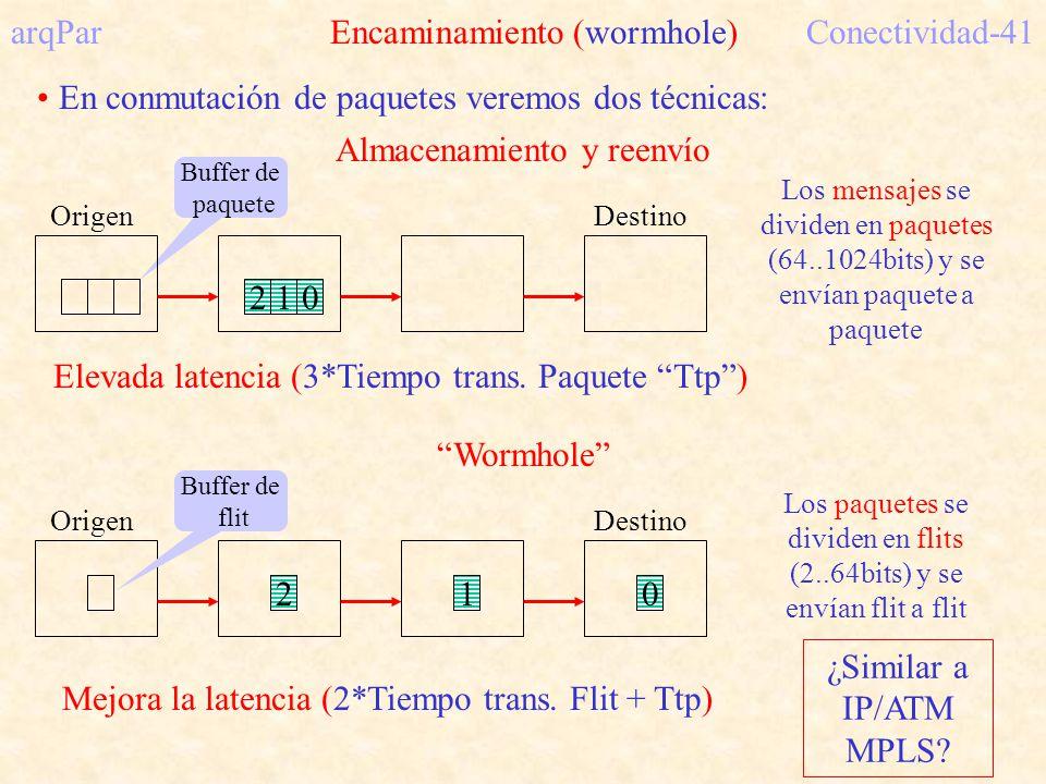 arqPar Encaminamiento (wormhole) Conectividad-41