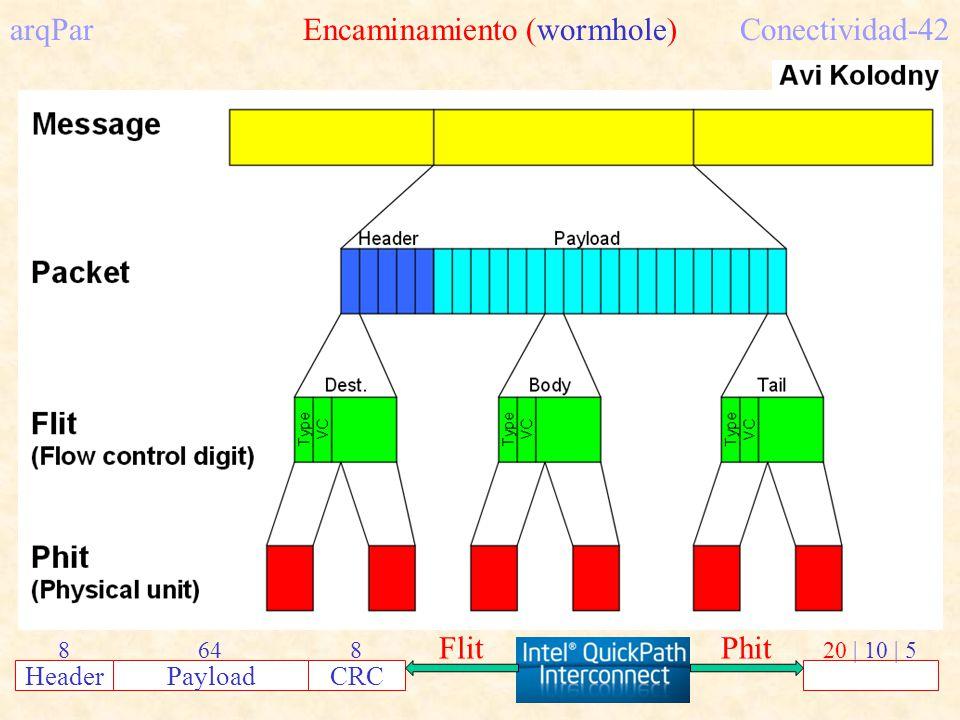arqPar Encaminamiento (wormhole) Conectividad-42