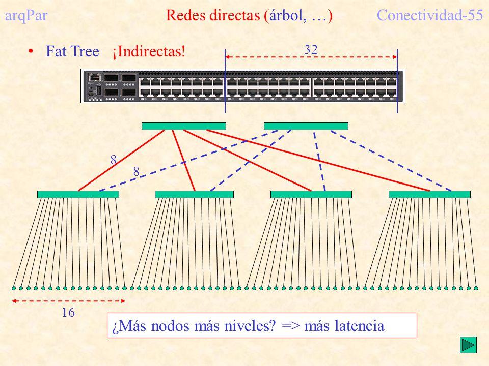 arqPar Redes directas (árbol, …) Conectividad-55
