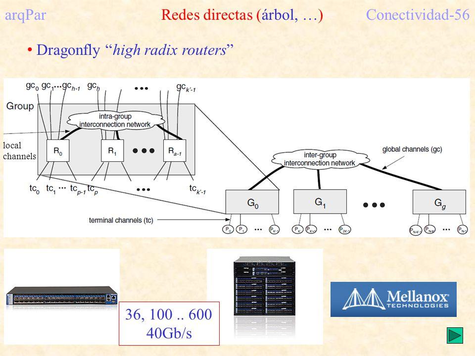 arqPar Redes directas (árbol, …) Conectividad-56