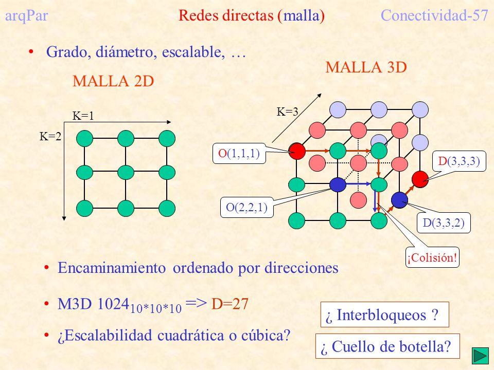 arqPar Redes directas (malla) Conectividad-57