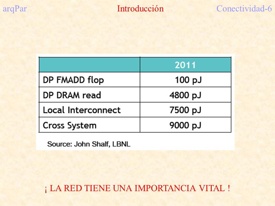 arqPar Introducción Conectividad-6