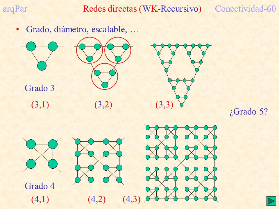 arqPar Redes directas (WK-Recursivo) Conectividad-60