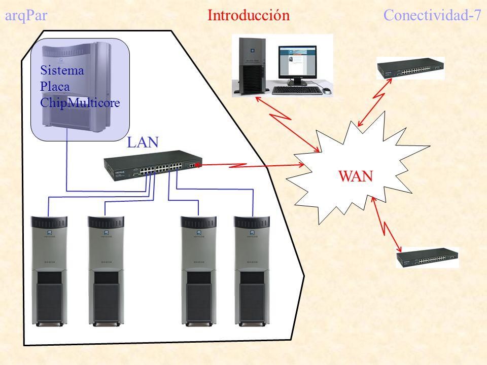 arqPar Introducción Conectividad-7