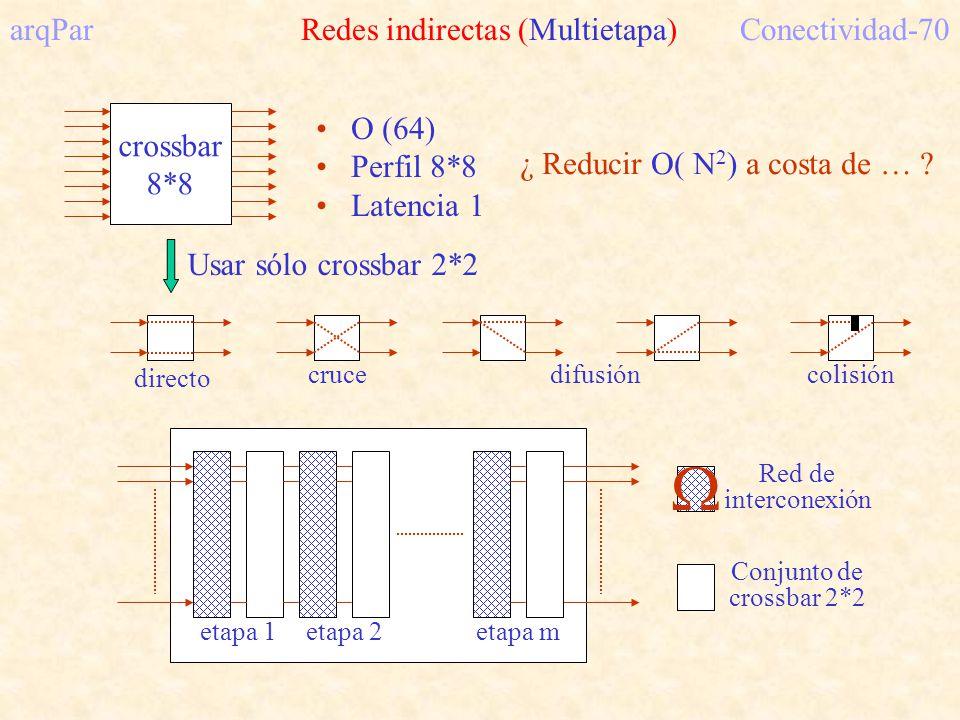 arqPar Redes indirectas (Multietapa) Conectividad-70