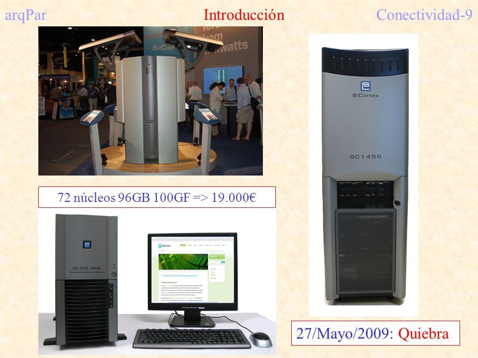 arqPar Introducción Conectividad-9