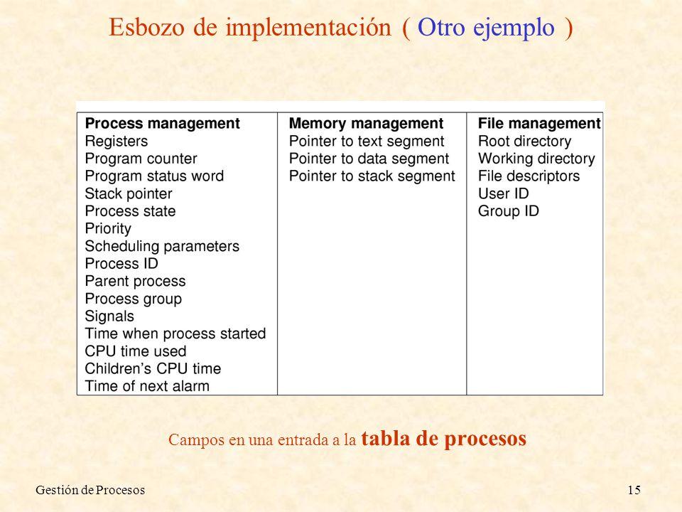 Esbozo de implementación ( Otro ejemplo )