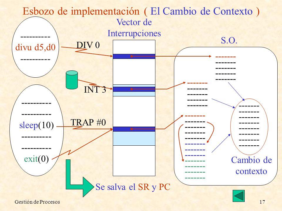 Esbozo de implementación ( El Cambio de Contexto )