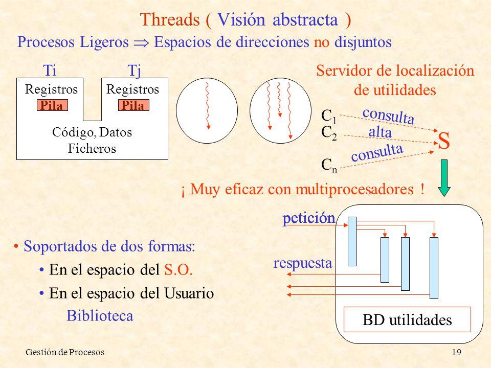 Threads ( Visión abstracta )