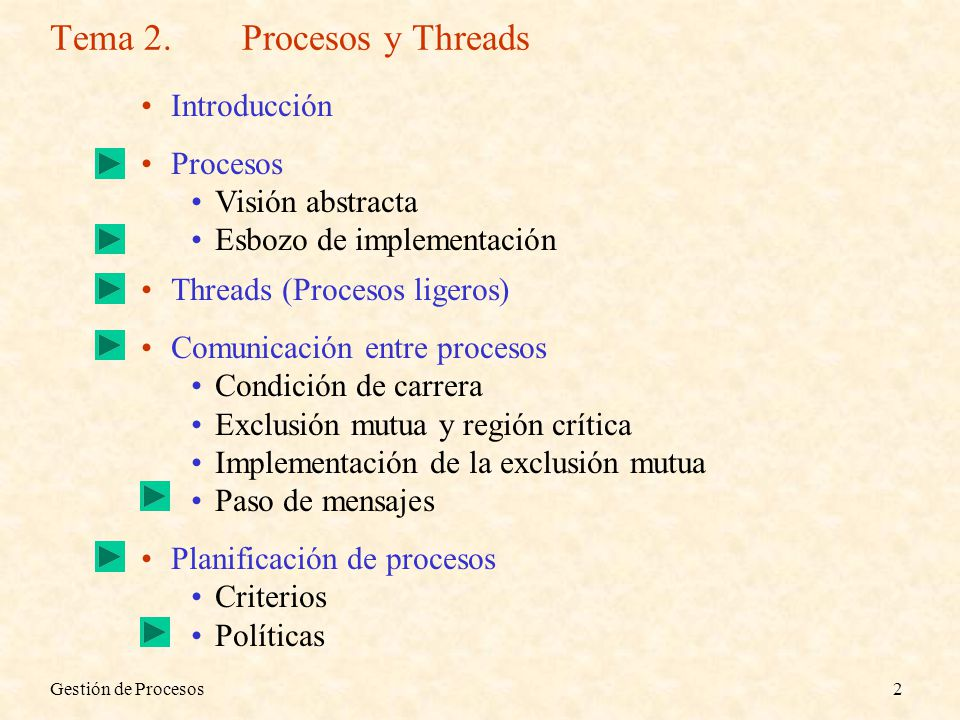 Tema 2. Procesos y Threads