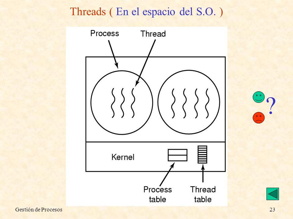 Threads ( En el espacio del S.O. )