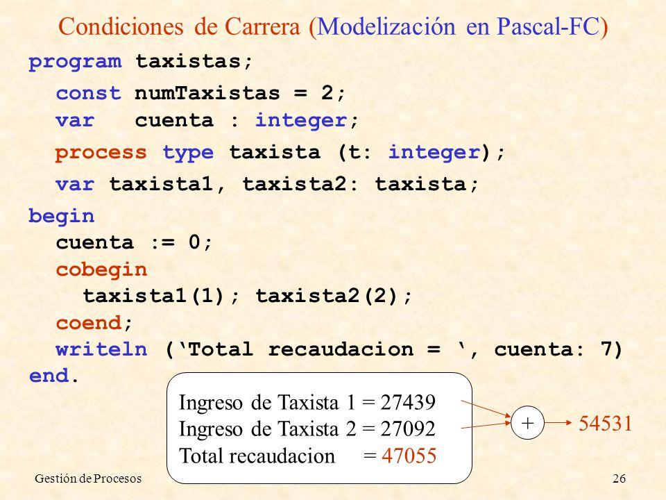 Condiciones de Carrera (Modelización en Pascal-FC)